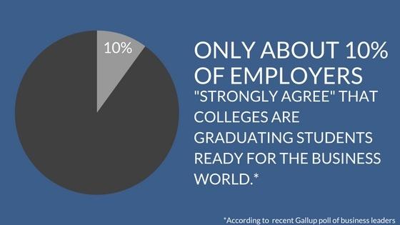 employer dissatisfaction