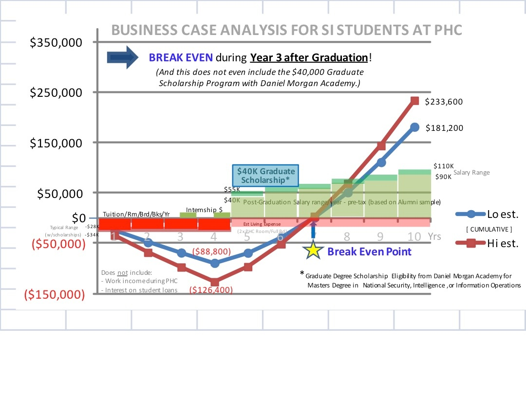 Business Case charts 11Sep2016 2.jpg