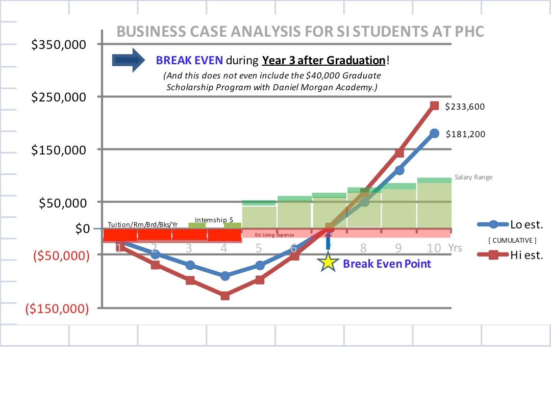 Business Case charts 11Sep2016.jpg
