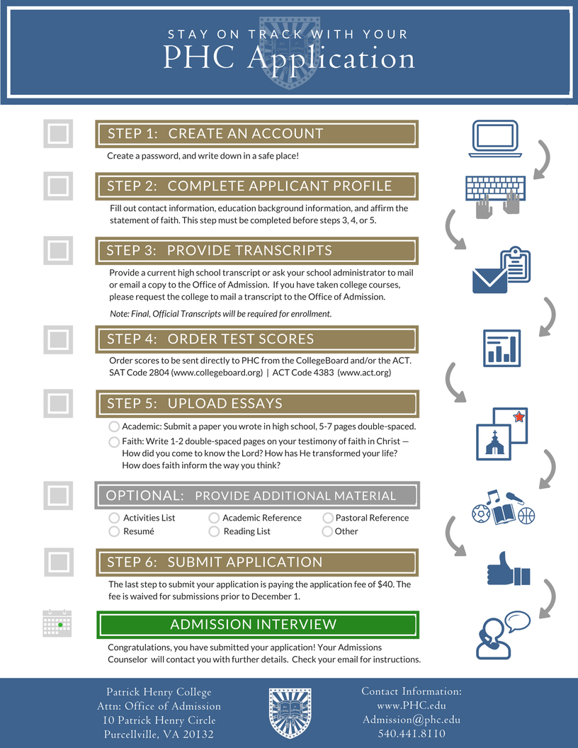 PHC Application Checklist