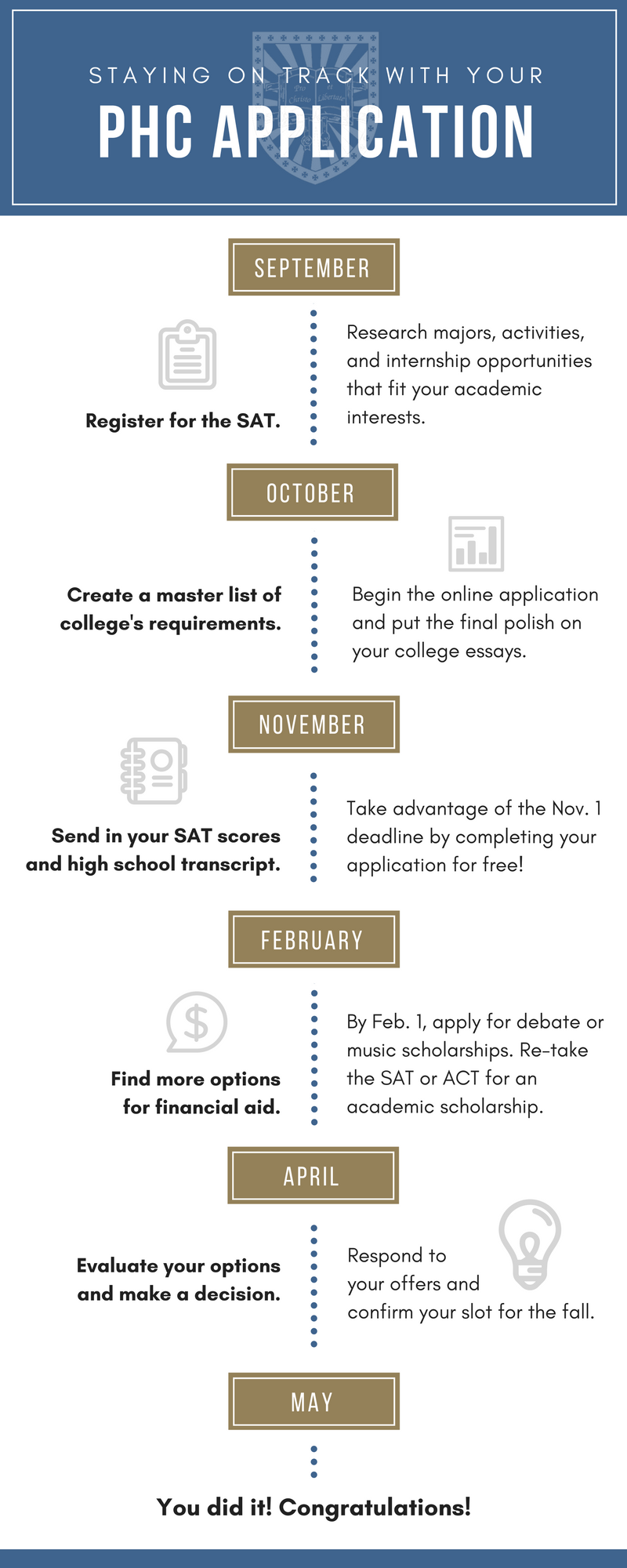 PHC_Application_Timeline-1.png