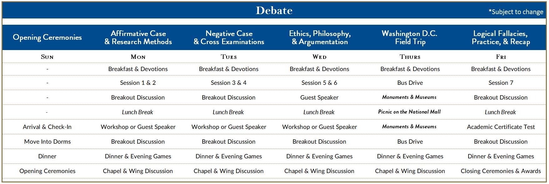 Debate Camp Courses