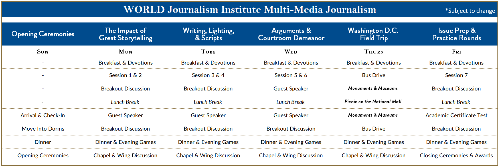 World Journalism Camp Courses