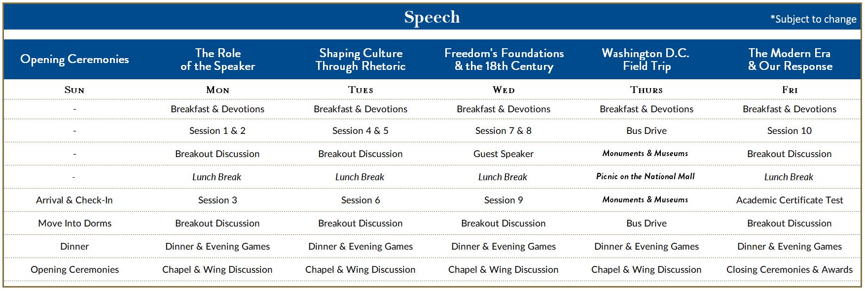 Speech Camp Courses